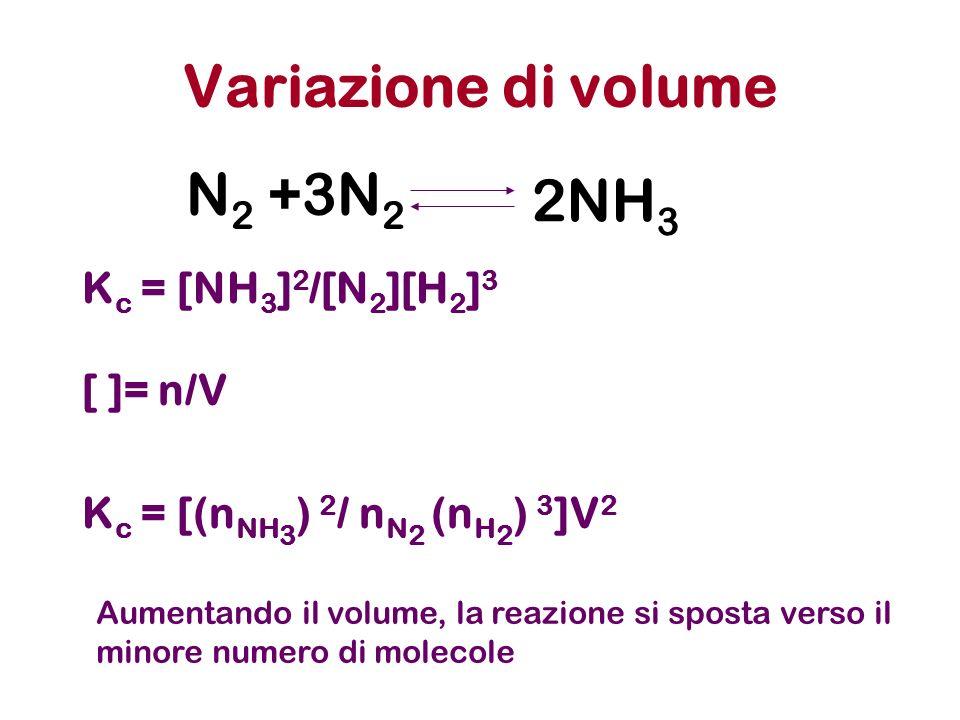 Variazione di volume N2 +3N2 2NH3 Kc = [NH3]2/[N2][H2]3 [ ]= n/V